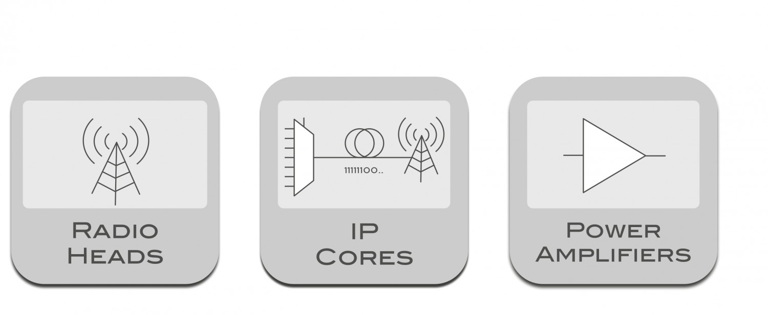 Mti Mobile Ip Cores Interfacing Solutions Radio And Class A Power Amplifiers World Products